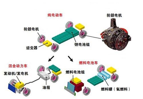 轮毂电机技术_志琦轮毂电镀